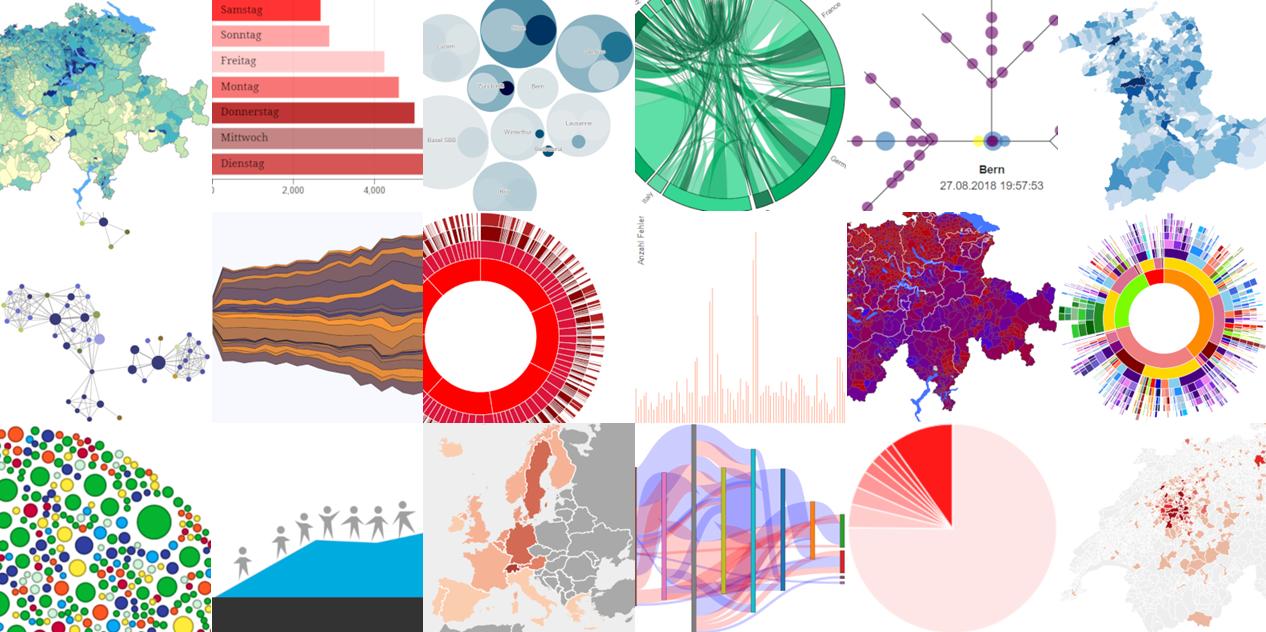 Open Data Visualisierungen