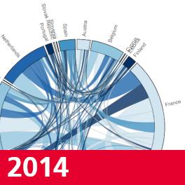 Kachel Visualisierungen 2014