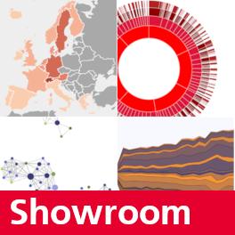 Kachel Open Data Showroom